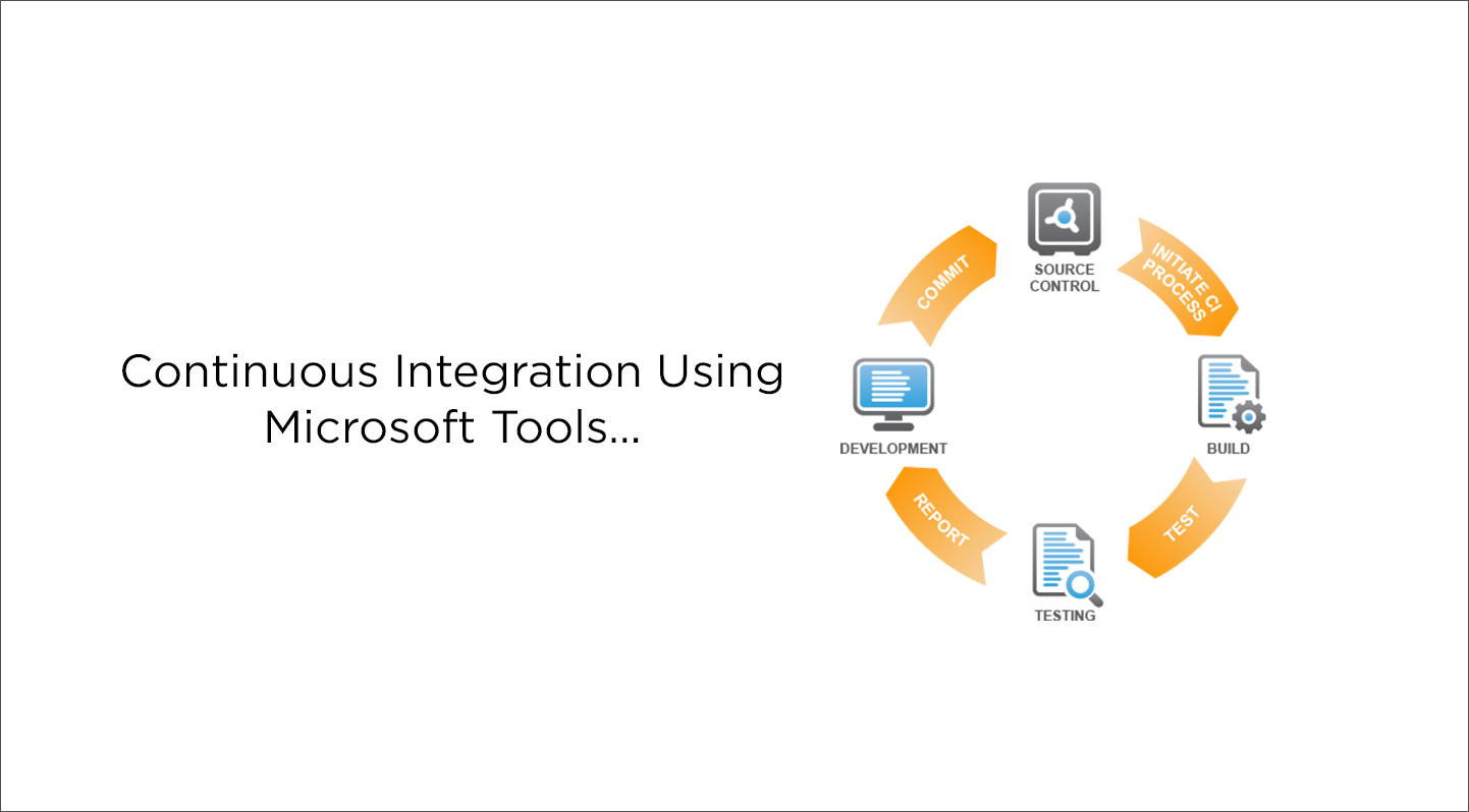 Continuous Integration Using Microsoft Tool